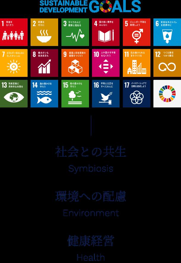 System Keep YardはSDGSへの取り組みとして「社会との共生」「環境への配慮」「健康経営」を行なっています
